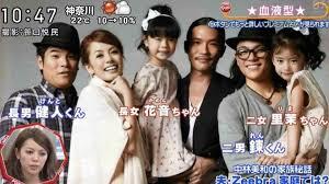横井里茉の家族写真
