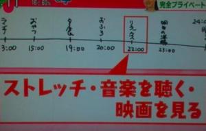 松田聖子の1日のスケジュール
